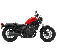Honda Rebel (2017) Price, Specs & Review