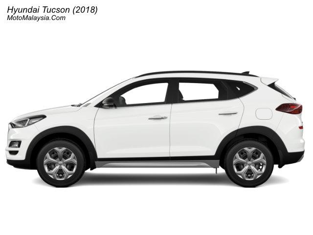 Hyundai Tucson (2018) Malaysia
